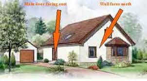 feng shui front doorFind your Feng Shui facing direction of your home or office