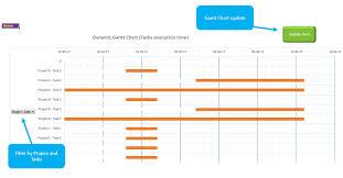 37 Problem Solving Erp Gantt Chart