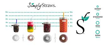 Drinking Glass Size Chart Size Chart Simply Straws