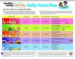 Healthy Eating Chart For Preschoolers