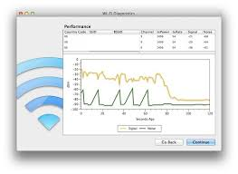How To Check Wireless Signal Strength And Optimize Wifi