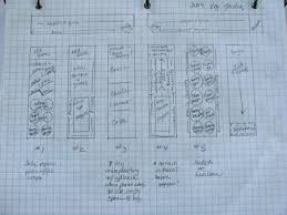 Small Picture Yearly Vegetable Garden Planning how do you plan and organize