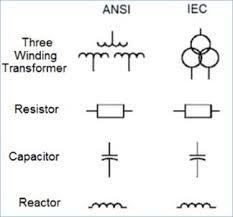 electrical panel wiring diagram symbols wiring diagram and hernes how to use house electrical plan symbols wiring diagram