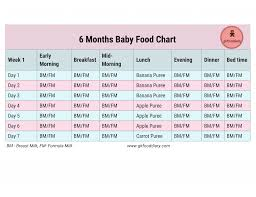 13 Month Old Baby Diet Chart 6 Months Baby Food Chart With Indian Baby Food Recipes