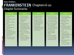 Frankenstein Chapters 6 10 Chapter Summaries Mary Shelley's Chapter 6