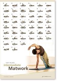 Pilates Wall Chart Stott Pilates Wall Chart Intermediate Matwork Pilates