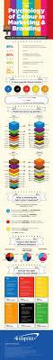 Periodontal Chart Template Inspirational Baby Development - Resume ...