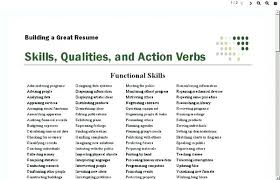 Active Verbs Resume Resume Power Words Action Words For Resume