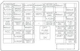 kia sorento fuse box diagram 2003 2015 2006 auto genius wiring 2003 kia sorento fuse box diagram 2015 2006 auto genius wiring diagrams inner panel sor 2005
