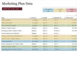 Marketing Checklist Marketing Checklist Template