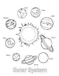 Solar System Chart Worksheet Coloring Book Solar System Coloring Pages Planets