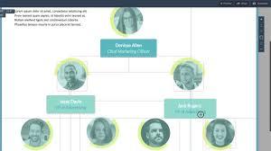 How To Design An Organizational Chart Organizational Chart Maker Organizational Chart Design How To Make An Organizational Chart