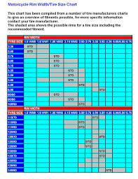 Rim Tire Size Chart Motorcycle Www Bedowntowndaytona Com