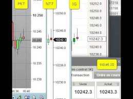 Ig Pro Real Time Charts Ig Cfd Forex Broker On Prorealtime Vs Ninjatrader 7 Vs Ig Web Speed 33