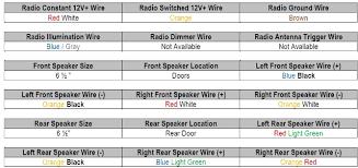 97 jetta fuse diagram jetta fuse box diagram jetta wiring diagrams 97 jetta stereo wiring diagram at 97 Jetta Wiring Diagrams