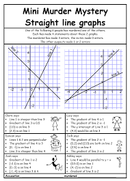 straight line graphs part 2 y mx c