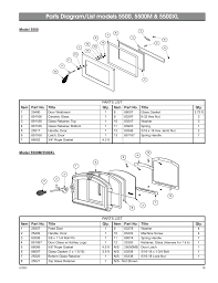 corn furnace diagram schematic all about repair and wiring corn furnace diagram schematic king ashley pellet stove 5500m page19 united states stovepany king ashley