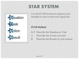 Star Interview Techniques Interviewing Techniques Workshop