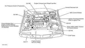 similiar 1999 volvo xc70 engine keywords 1999 ford f 150 engine partment diagram moreover 1999 volvo v70