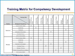 Employee Training Matrix Template Excel Business Analyst Skills Matrix Team Skills Matrix Template Excel