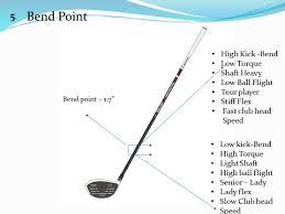 Club Head Speed Shaft Flex Chart Golf Iron Comparison Chart
