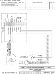 duo therm ac wiring diagram inside rv air conditioner 5b1dbd7a0088e duo therm ac wiring diagram inside rv air conditioner 5b1dbd7a0088e in duo therm ac wiring diagram
