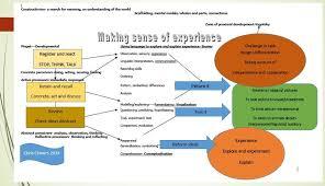 term research paper topics terrorism