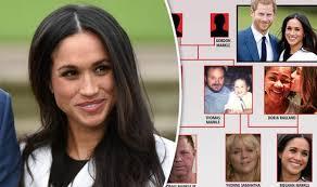 Meghan Markle Family Tree Lineage Of Prince Harrys Finance