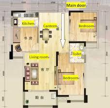 feng shui front doorBedroom aligne with main door is bad feng shui  Feng Shui Tips