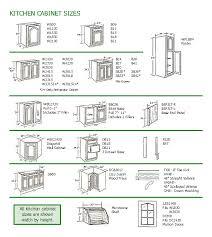Extraordinary Standard Size Kitchen Cabinet Doors Sizes