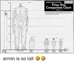 60m Newly Drawn By The Artist Titan Files 60 M Titan Size