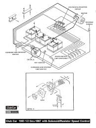 36v club car wiring diagram golf cart parts headlight ezgo solenoid arresting battery 36 volt