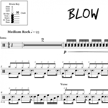 Blow Ed Sheeran Chris Stapleton And Bruno Mars Drum Sheet Music