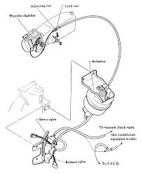Nissan Vg30 Wiring Diagram