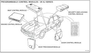 qx56 fuse diagram fuse diagram box wiring diagram 2008 infiniti qx56 qx56 fuse diagram revision 2010 infiniti