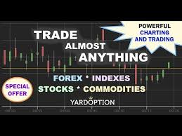 Chart Patterns To Watch This Week 5 11 2019 Youtube