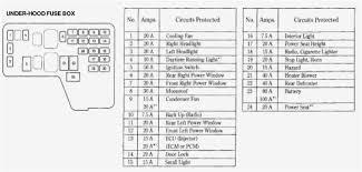 1997 Honda Civic Ex 1993 honda civic headlight wiring diagram best of 1999 honda civic fuse box 1999 honda civic