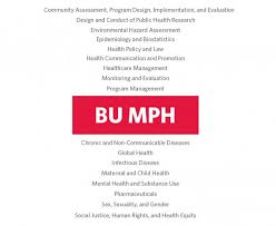 master of public health mph sph boston university mph certificate graphic
