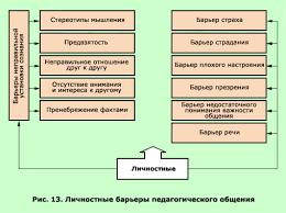 Педагогическая психология Тема Педагогические способности  Барьеры педагогического общения