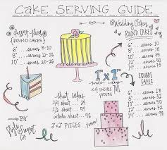 The Top 20 Ideas About Wedding Cakes Servings The Best