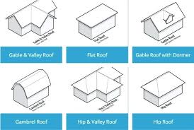 types roofs shingle roof valley types . types roofs ...