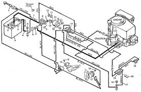 wiring diagram murray tractor wiring diagrams and schematics wiring diagram lawn mower solenoid ions s