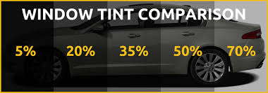 35 window tint comparison. Fine Comparison Tinting Products Throughout 35 Window Tint Comparison I