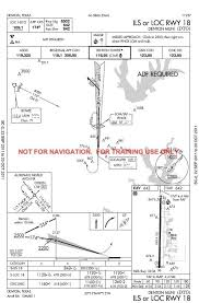 Naco Vs Jeppesen The Great Approach Plate Debate High