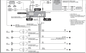 wiring harness diagram for a sony xplod radio the wiring diagram sony in dash radio wiring sony wiring diagrams for car or truck