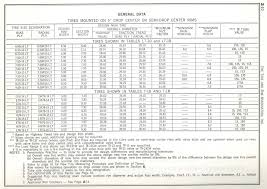 Tire Info For M37
