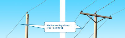 recognizing a medium voltage line hydro québec medium voltage lines 750 34 500 v
