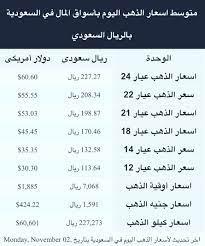 عروض محلات الذهب والمجوهرات في السعودية - Accueil