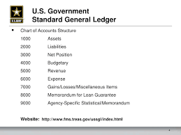 Ussgl Chart Of Accounts Ppt Gfebs General Ledger Powerpoint Presentation Free