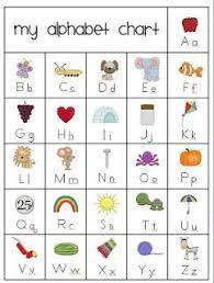 My Alphabet Chart My Alphabet Chart Alphabet Charts Preschool Letters Alphabet